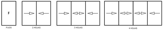 Aperturas Cor73-28rpt