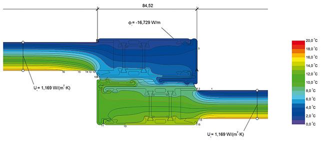 ct70 simulación térmica