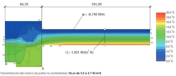 Simulación térmica Atlantic c16