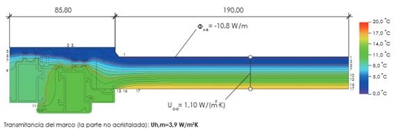 Simulación térmica INTERWIND PR45
