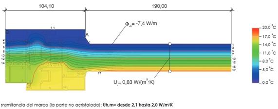 Simulación térmica NORDIC 70