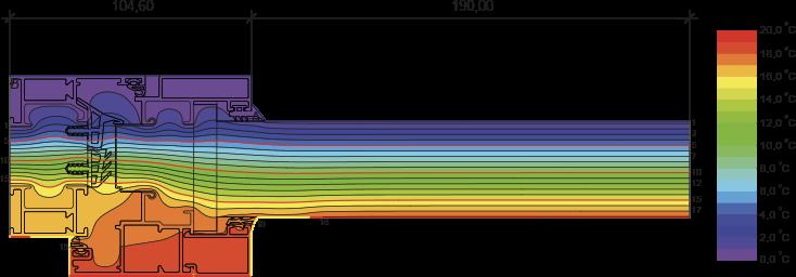 eurotermicplus simulación térmica